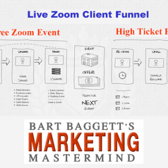 April Four Class Launch Sequence – Get Your Zoom Marketing Funnel Built Now.